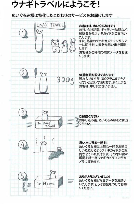 ウナギトラベルの利用方法