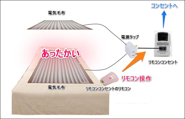 電気毛布2枚体制