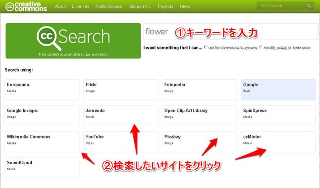 CC Search検索方法