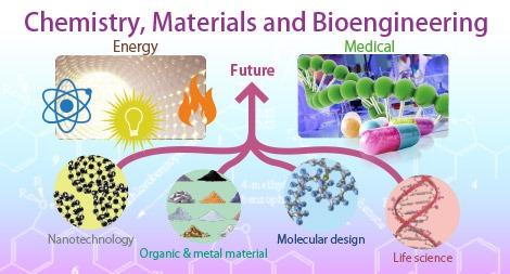 化学生命工学が作る未来