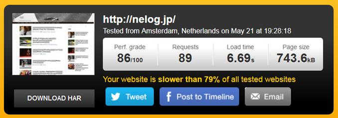 Website Speed Test設定前