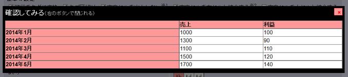 変換後の表の確認