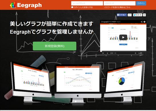 Eegraph(イーグラフ) - 美しいグラフが簡単に作成できる!グラフ作成サービス