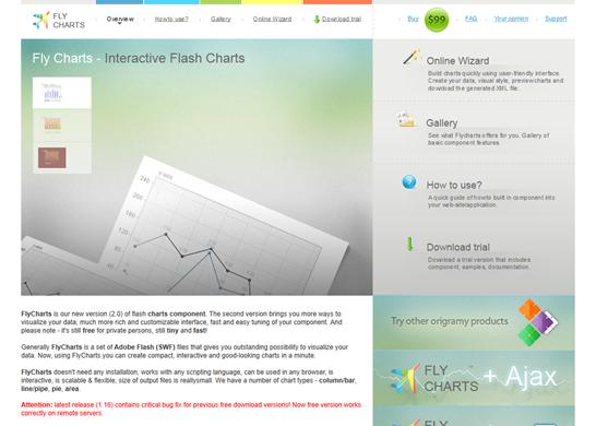 Fly Charts - Interactive Flash Charts