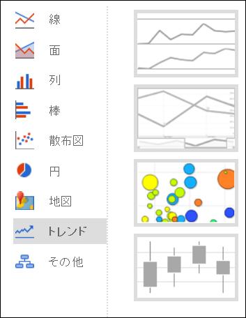 Googleスプレッドシートでつくれるグラフ