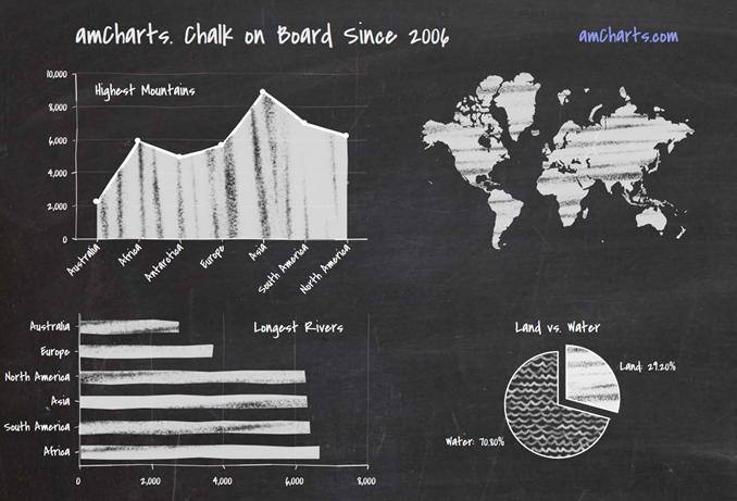 黒板風チャート