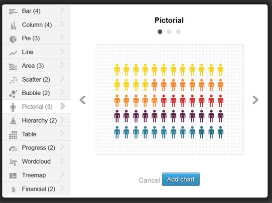 infogr.amで作成できるグラフ