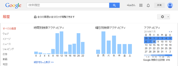 Google - 履歴