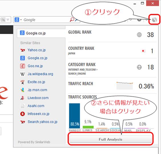 FirefoxのSimilarWeb拡張ダイアログ