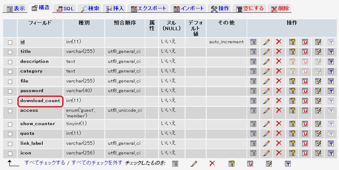 ahm_filesテーブルの構造