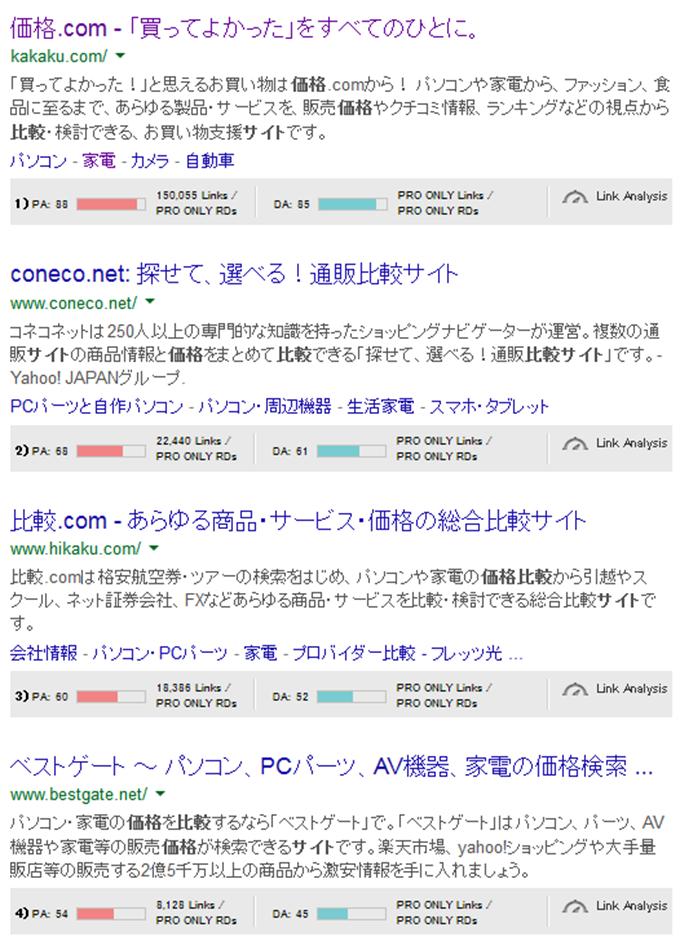 価格比較サイトのオーソリティ
