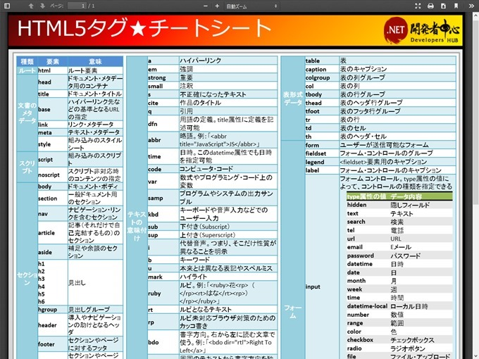 pdf 表示 ウインドウ html タグ