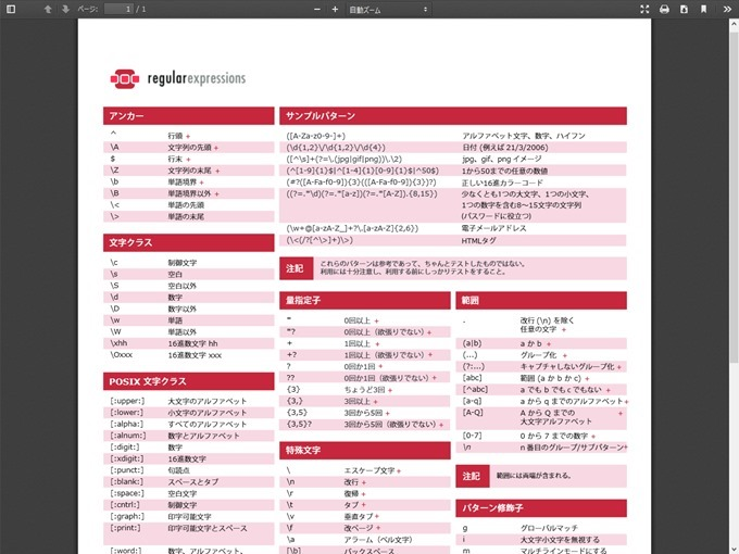 regular-expressions-cheat-sheet-v2-ja - regular-expressions-cheat-sheet-v2-ja.pdf