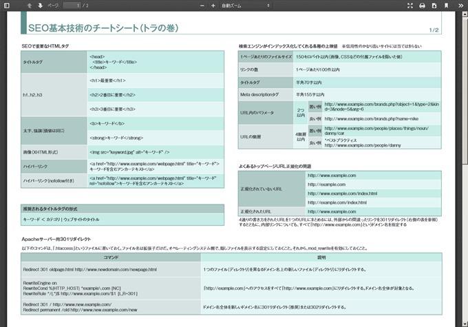 seo-cheatsheet-seomo.pdf