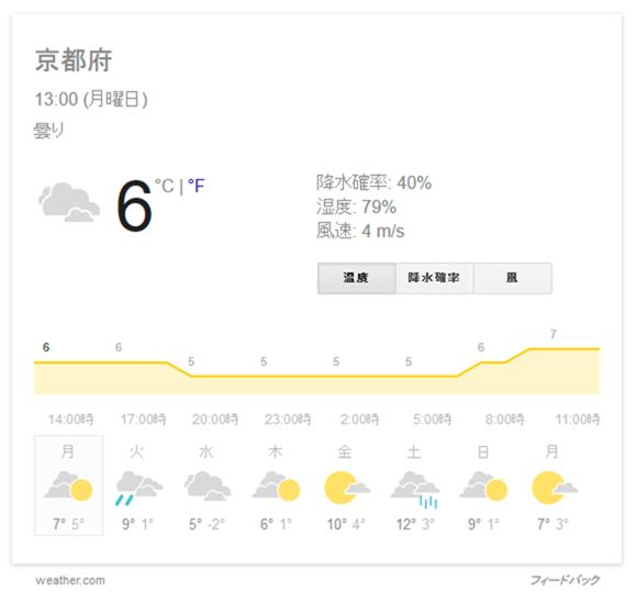 天気 京都