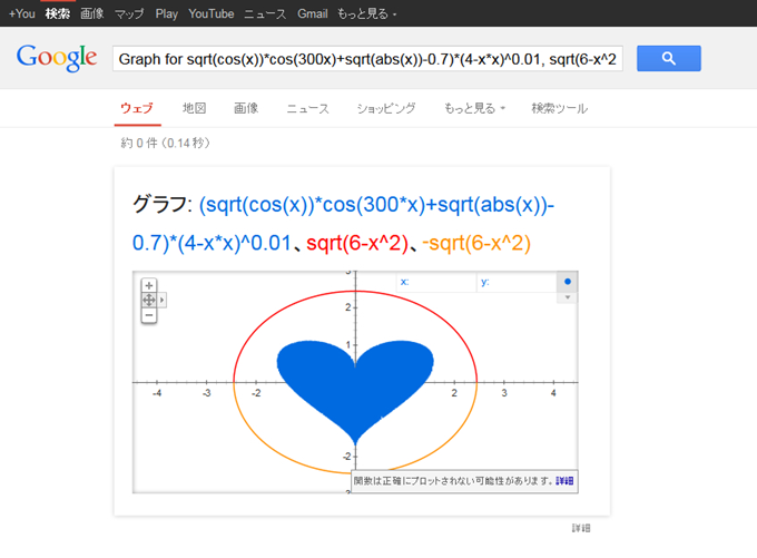 Graph for sqrt(cos(x))cos(300x) sqrt(abs(x))-0.7)(4-xx)^0.01, sqrt(6-x^2), -sqrt(6-x^2) from -4.5 to 4.5 - Google 検索