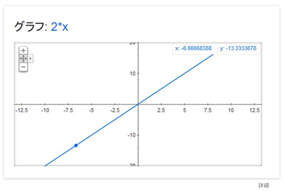 graph y = 2x