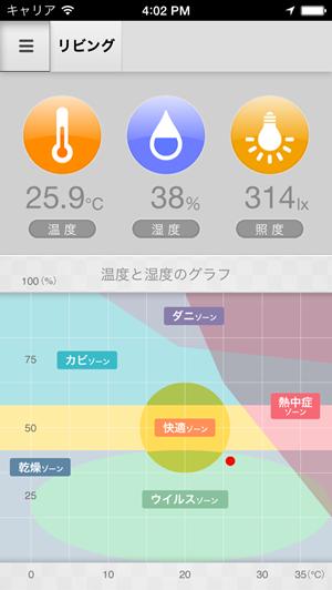 iRemoconアプリ温度センサー
