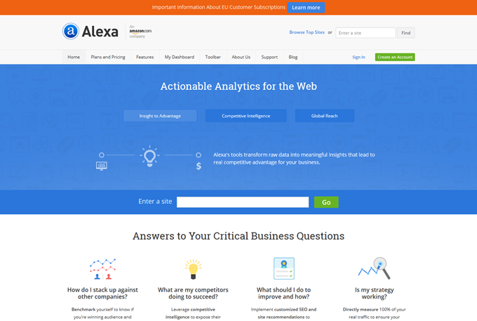 Alexa - Actionable Analytics for the Web