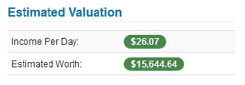 Estimated Valuation