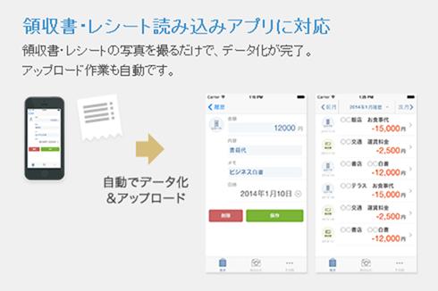 領収書・レシート読み込みアプリにも対応