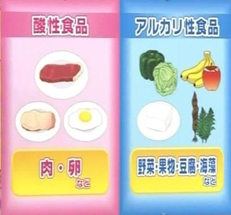 酸性食品とアルカリ性食品