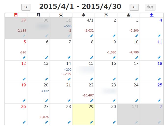 カレンダーで日々の収支を把握できる
