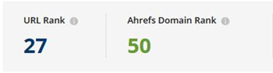 Ahrefsのサイトランク