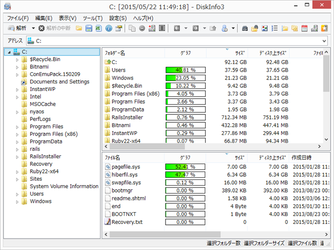 Cドライブを解析した結果