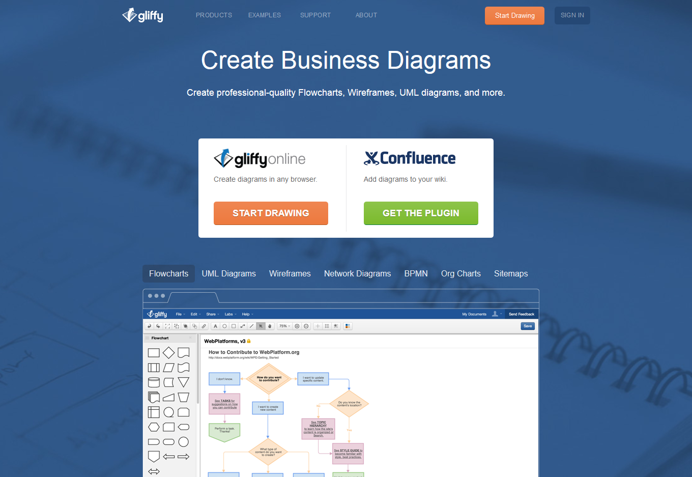 Gliffy Online Diagram And Flowchart Best Free Home