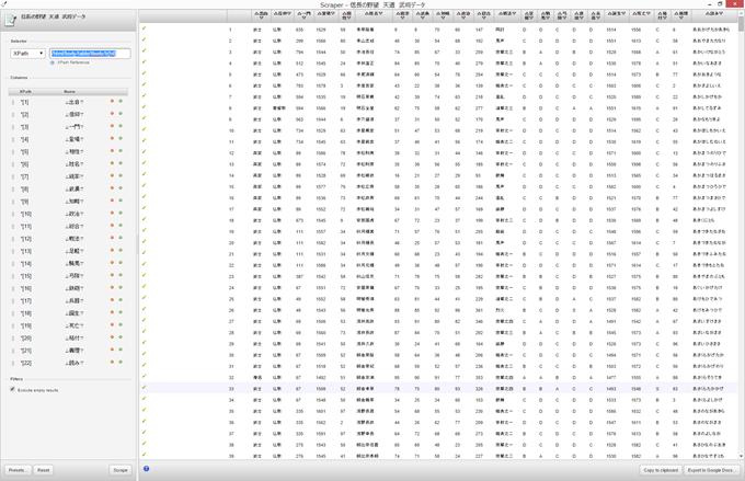 Scraperでテーブルデータを取得