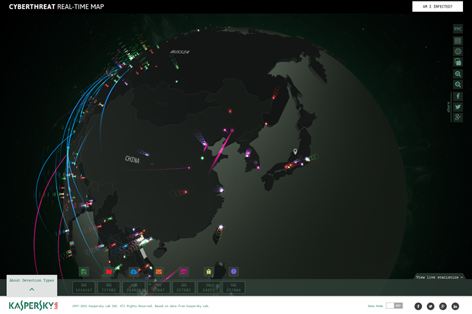 Find out where you are on the Cyberthreat map - Узнай, где сейчас кипит кибервойна