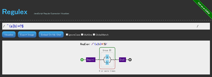 Regulex JavaScript Regular Expression Visualizer.