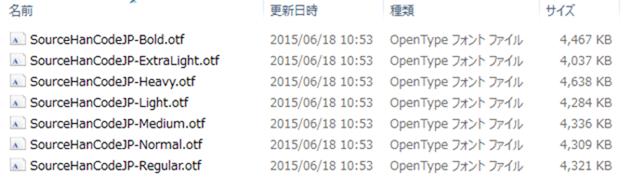 Source Han Code JPに入っている七つのファイル
