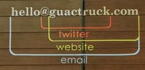Twitter IDとサイトドメイン、Eメールが混在している