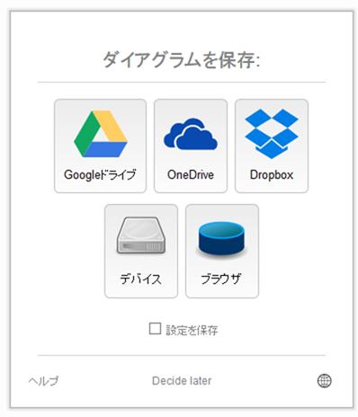 draw.ioデータの保存場所