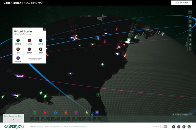 リアルタイムサーバー攻撃情報