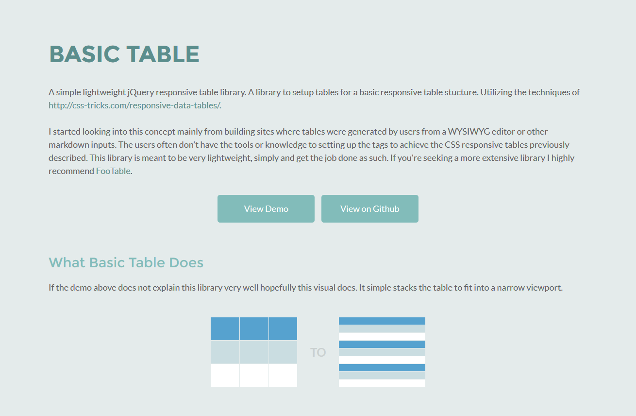Wordpress basic table jquery for Table jquery