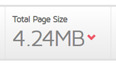 GTmetrixでのトータルページサイズ