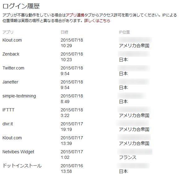 Twitterデータ(ログイン履歴)
