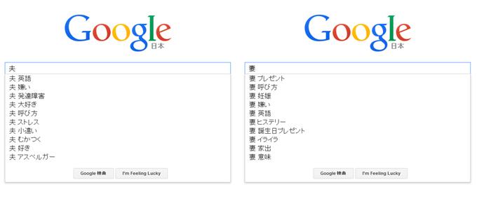 Googleのキーワード提案