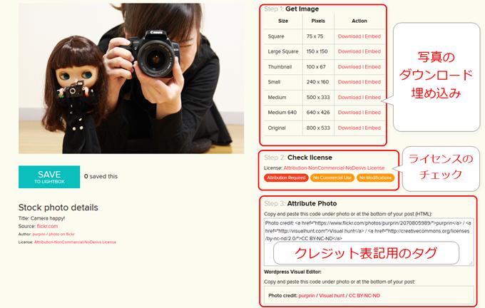 CC写真のライセンスも表示される