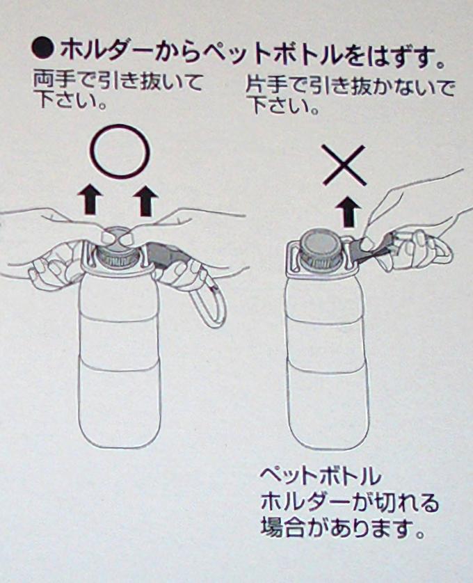 ホルダーからペットボトルを外す方法(scale)(x3.000000)