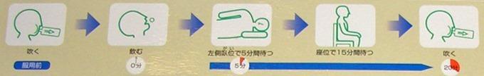 尿素呼気試験の呼気採取法の主な手順