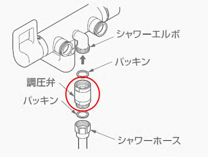 クリックシャワーの調圧弁の交換
