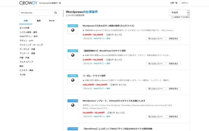 Wordpressの仕事案件1 - CROWDY クラウドソーシング検索