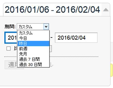 期間などを選択すれば、その期間内のデータを見ることが可能