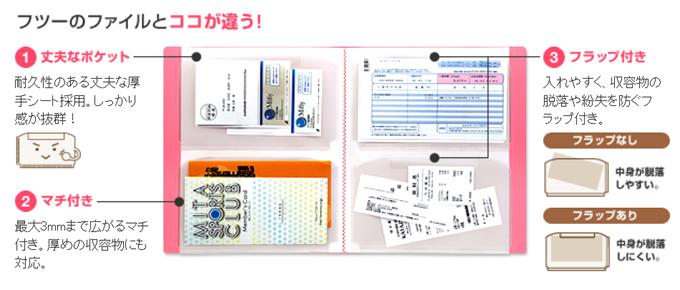 コクヨ領収書ファイルの特徴