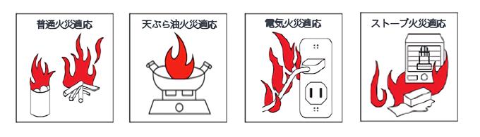 消火器が対応する火災