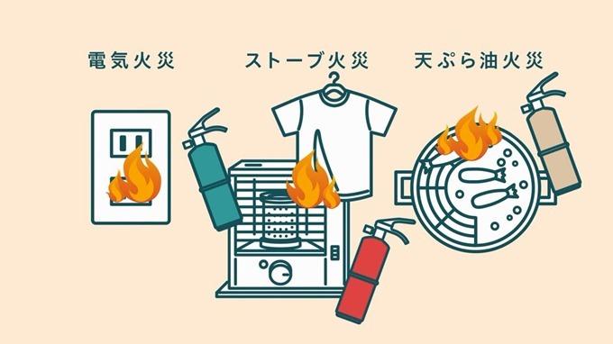 キッチンアイが適応している火災